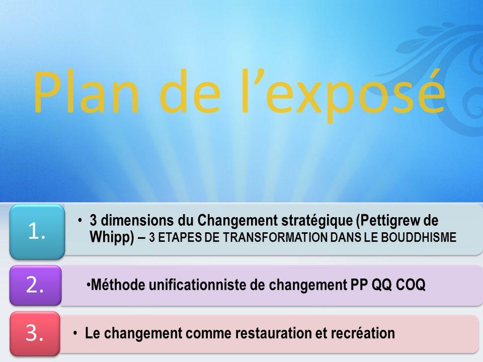 Plan de l'exposé 1. 3 dimensions du Changement stratégique (Pettigrew de Whipp) – 3 ETAPES DE TRANSFORMATION DANS LE BOUDDHISME.