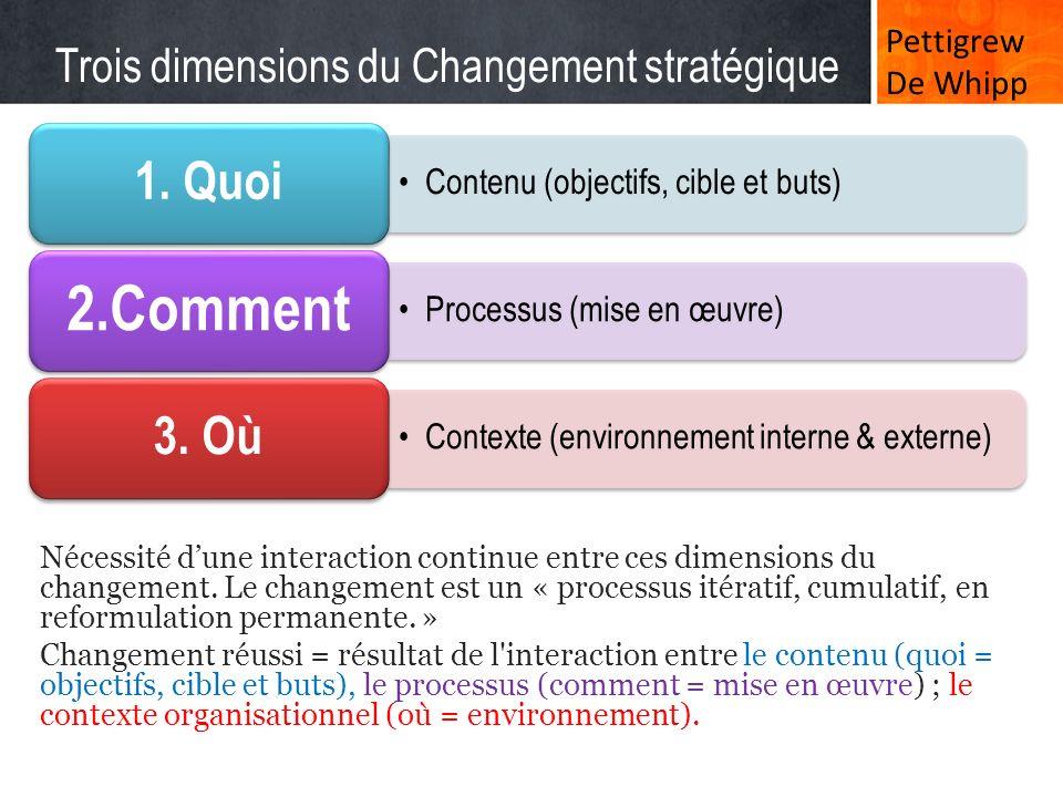 Trois dimensions du Changement stratégique