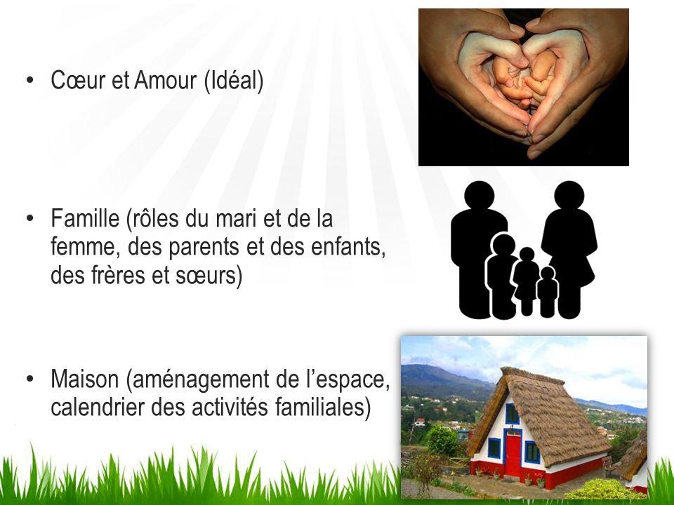 Cœur et Amour (Idéal) Famille (rôles du mari et de la femme, des parents et des enfants, des frères et sœurs)