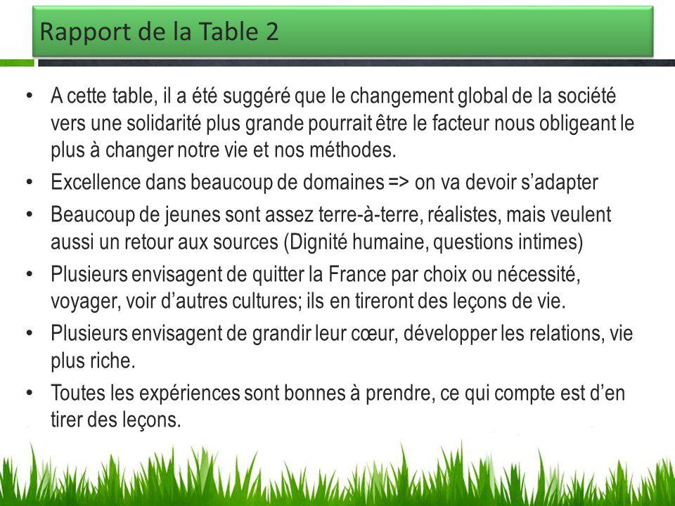 Rapport de la Table 2
