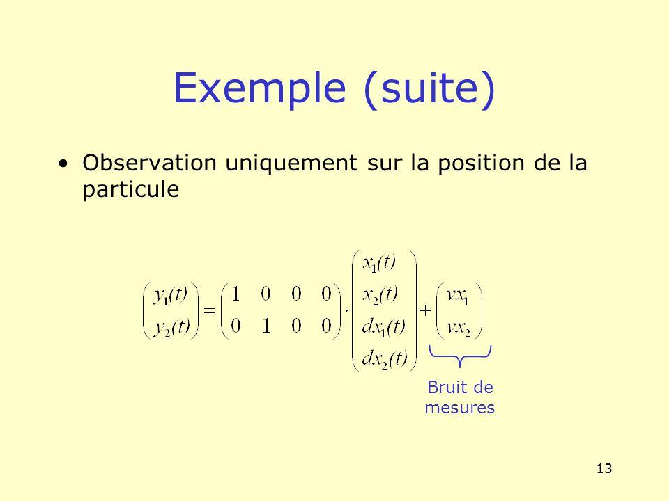 Exemple (suite) Observation uniquement sur la position de la particule