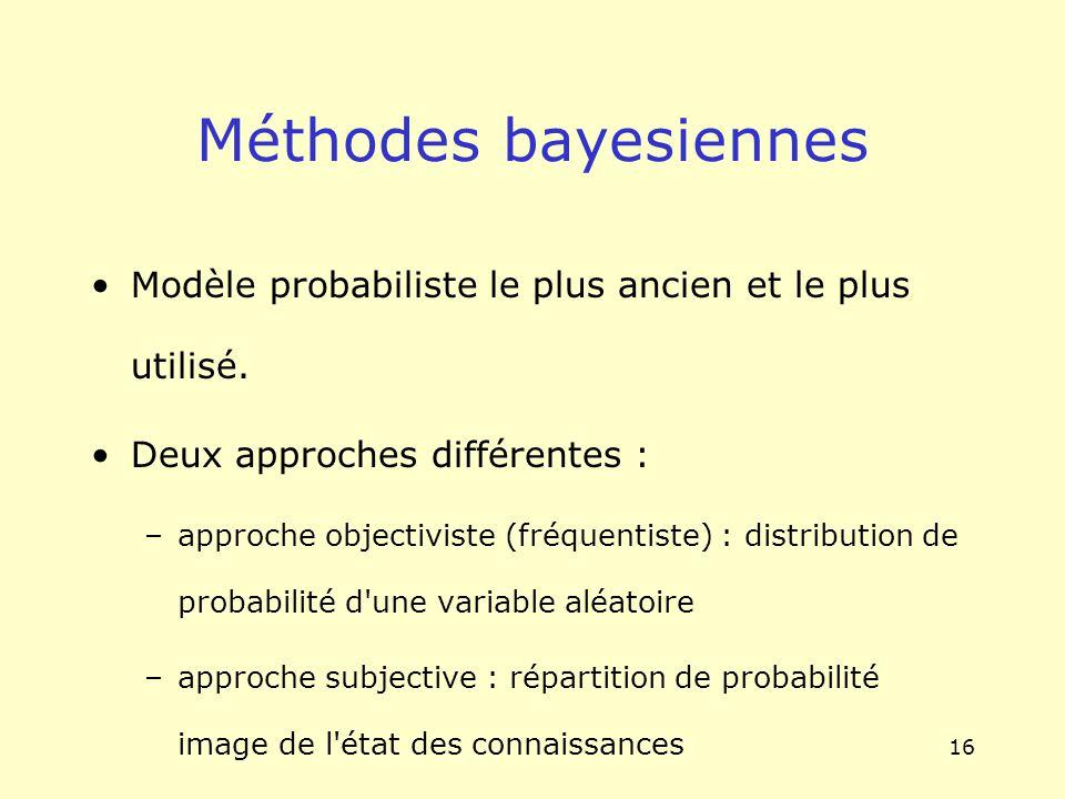 Méthodes bayesiennes Modèle probabiliste le plus ancien et le plus utilisé. Deux approches différentes :