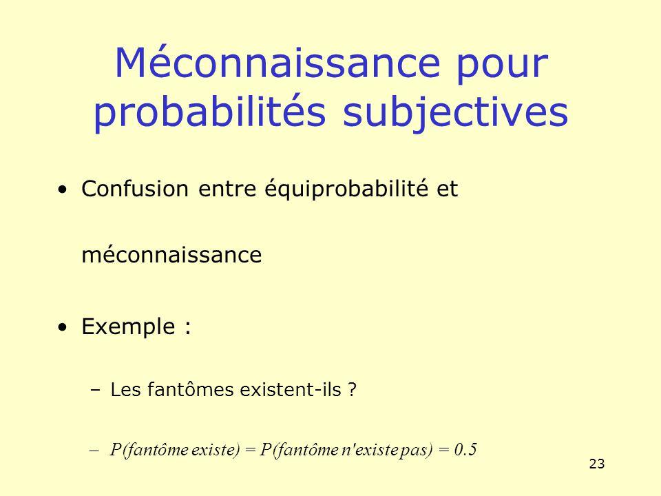 Méconnaissance pour probabilités subjectives