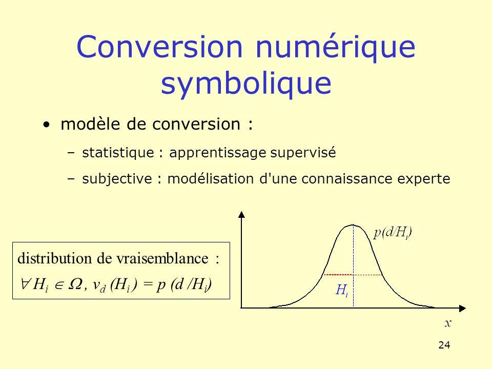 Conversion numérique symbolique