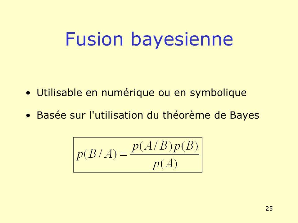 Fusion bayesienne Utilisable en numérique ou en symbolique
