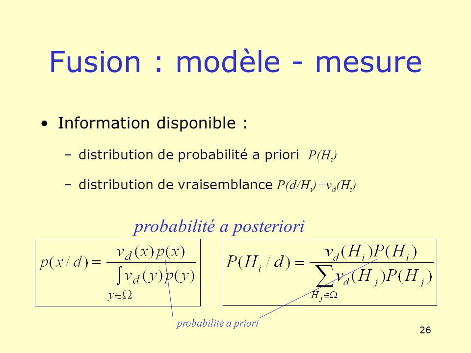 Fusion : modèle - mesure