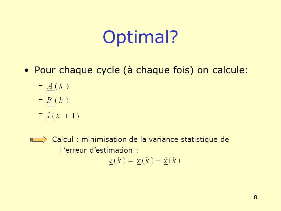 Optimal Pour chaque cycle (à chaque fois) on calcule: