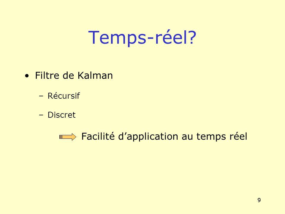 Temps-réel Filtre de Kalman Facilité d'application au temps réel