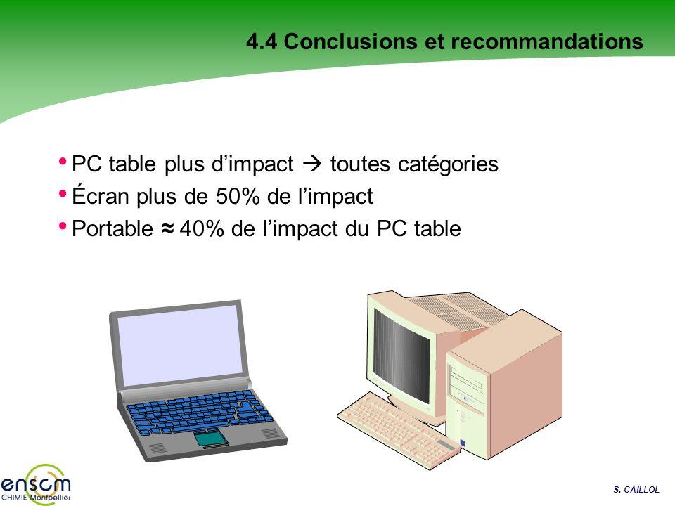 4.4 Conclusions et recommandations