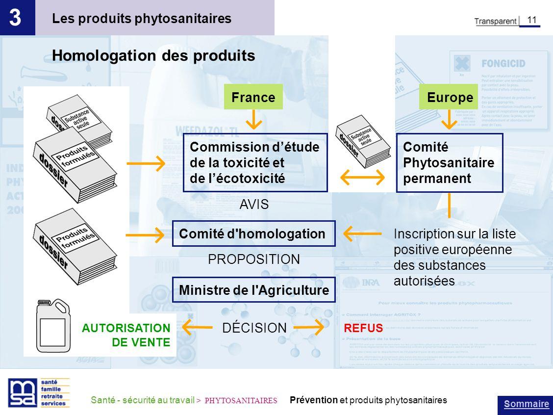3 Homologation des produits Les produits phytosanitaires France