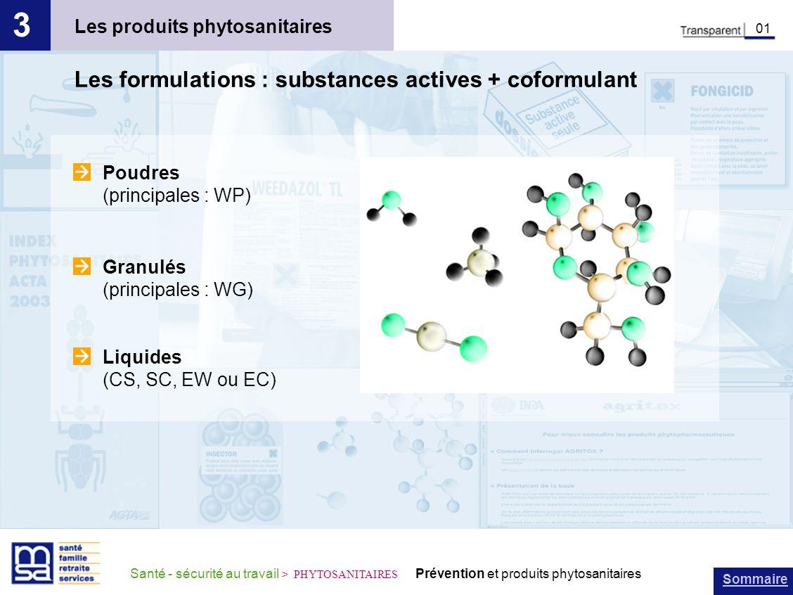3 Les formulations : substances actives + coformulant