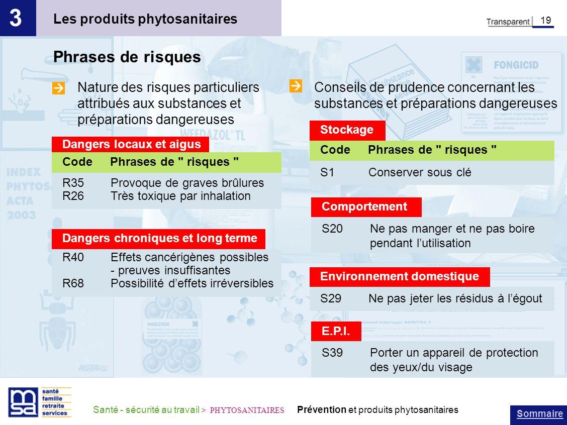 3 Phrases de risques Les produits phytosanitaires