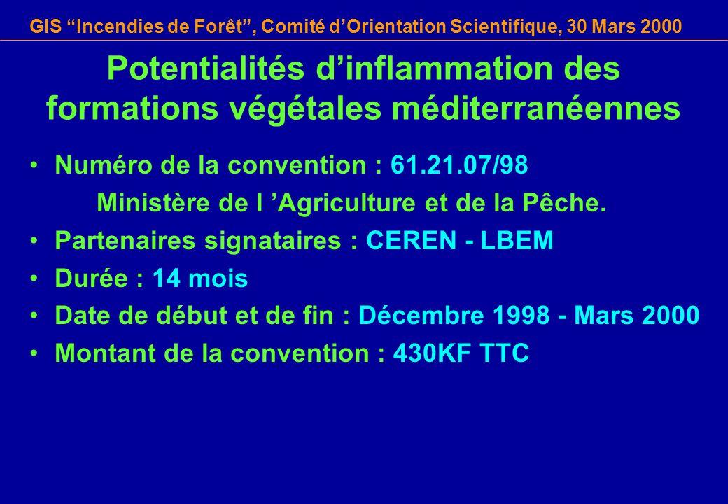 Potentialités d'inflammation des formations végétales méditerranéennes