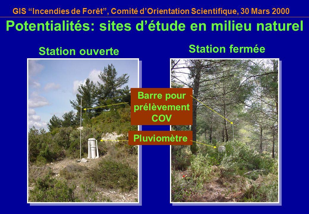 Potentialités: sites d'étude en milieu naturel