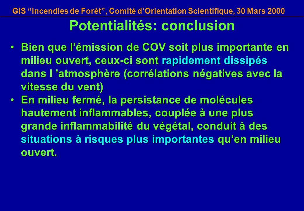 Potentialités: conclusion