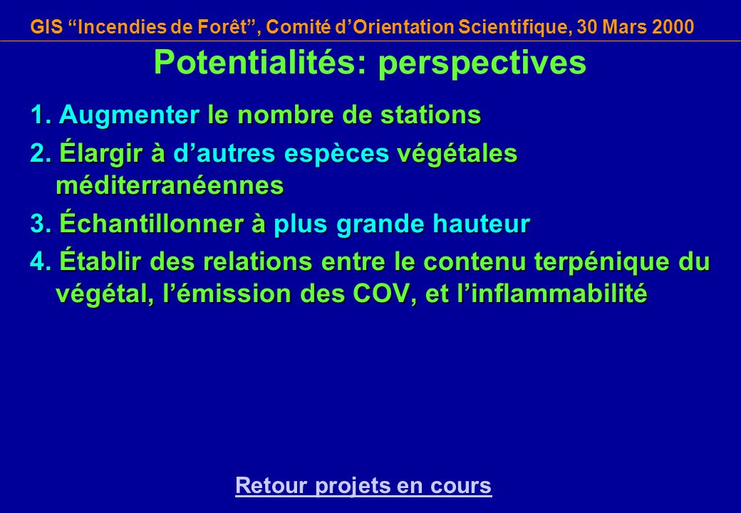Potentialités: perspectives