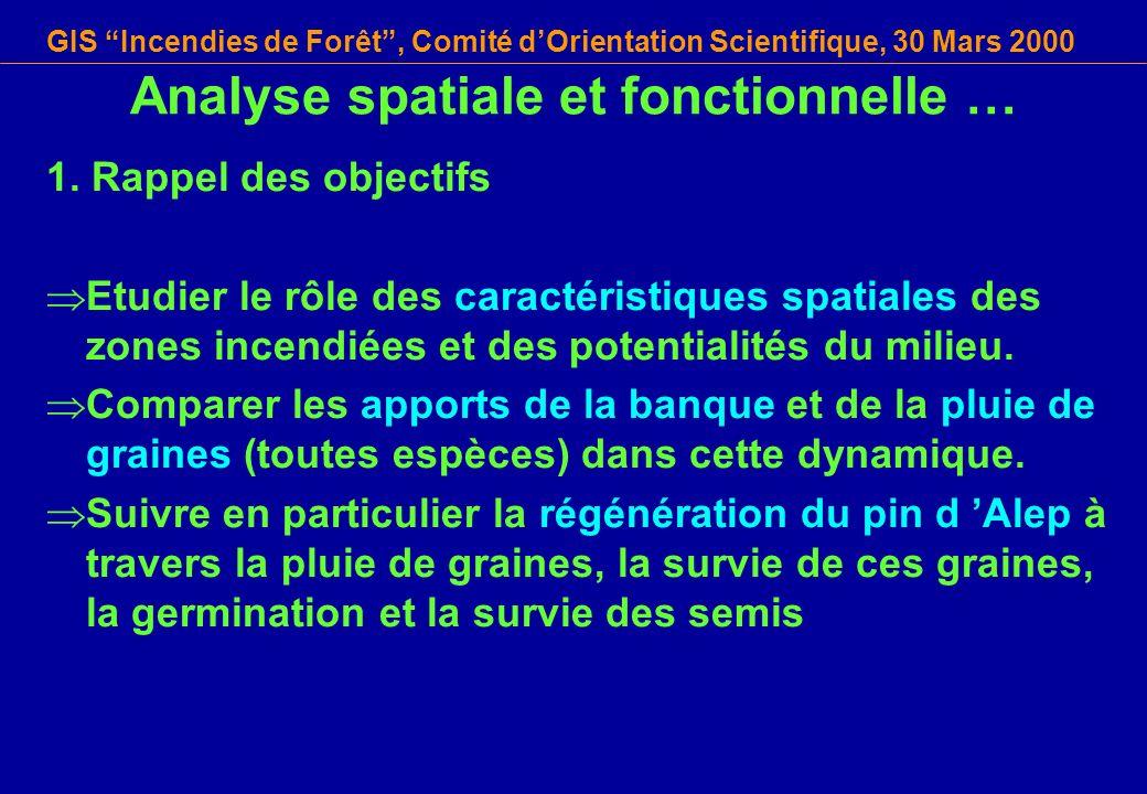 Analyse spatiale et fonctionnelle …