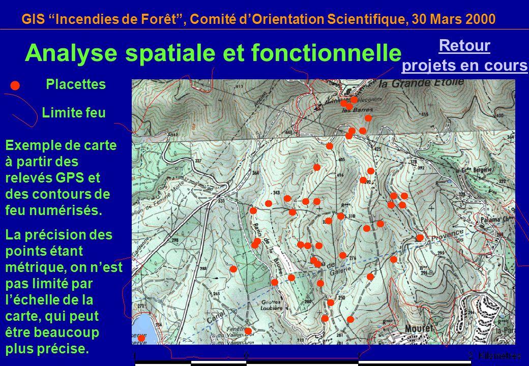 Analyse spatiale et fonctionnelle