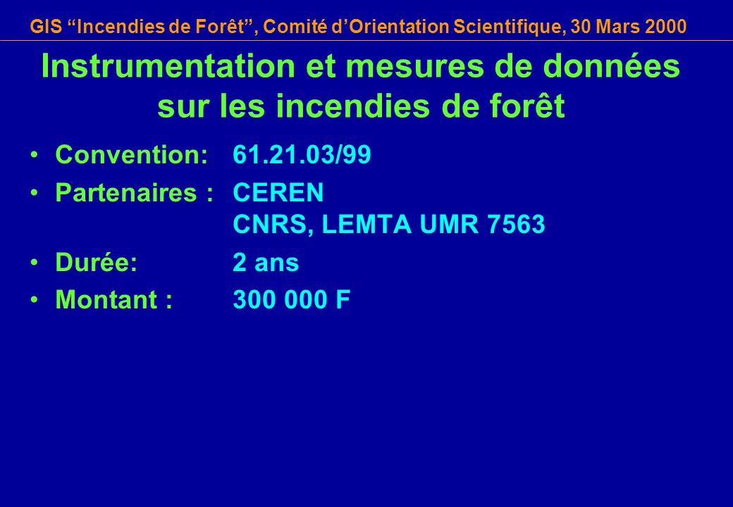 Instrumentation et mesures de données sur les incendies de forêt
