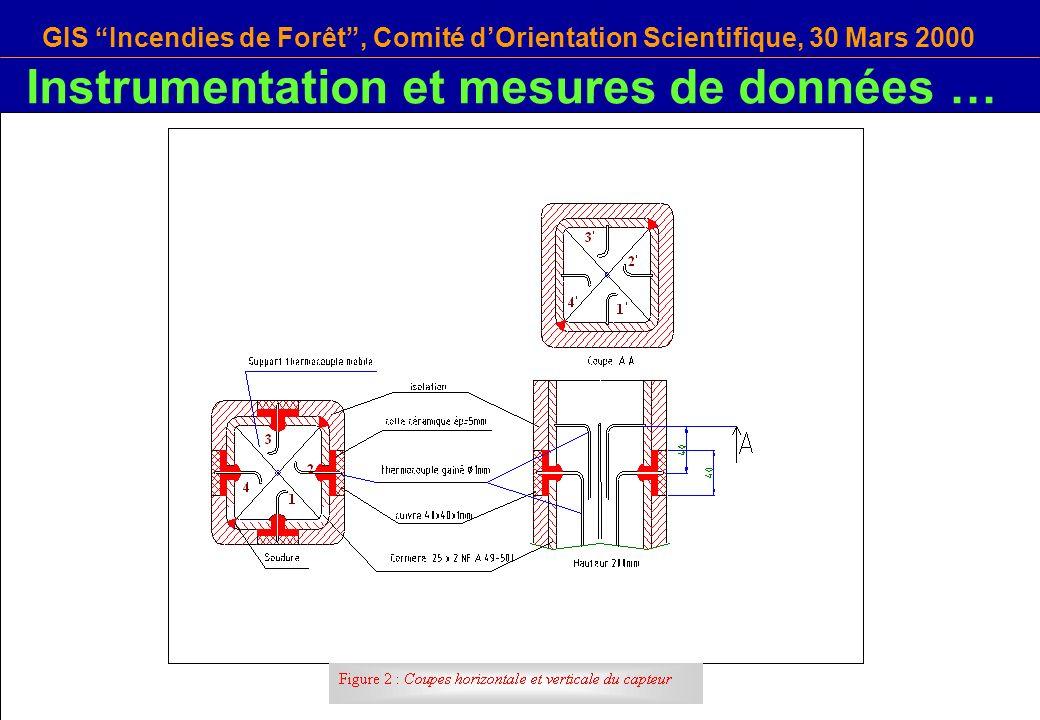 Instrumentation et mesures de données …