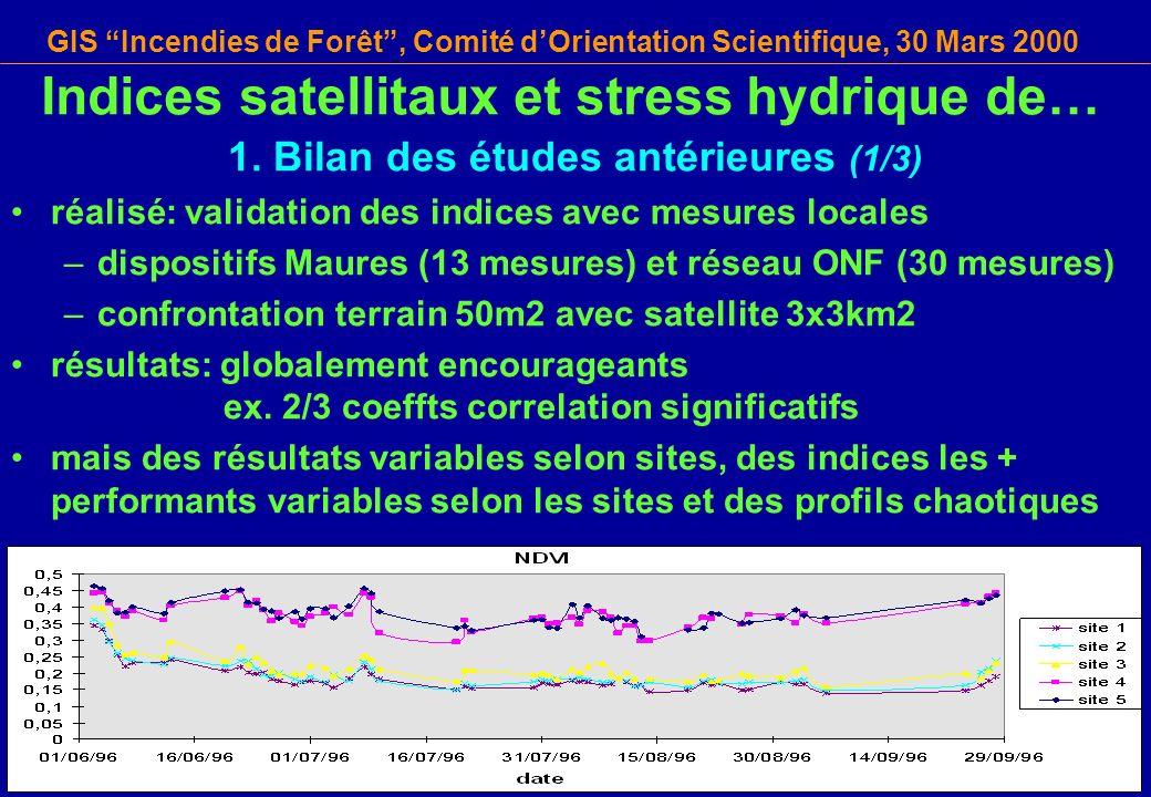 Indices satellitaux et stress hydrique de…