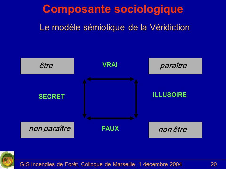 Composante sociologique