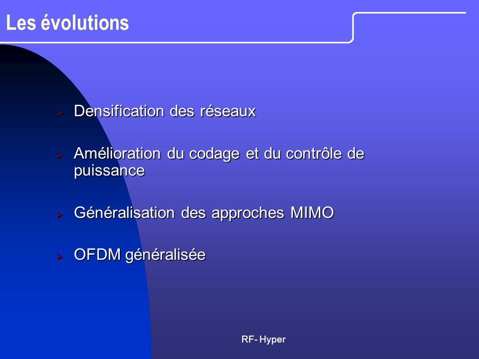 Les évolutions Densification des réseaux