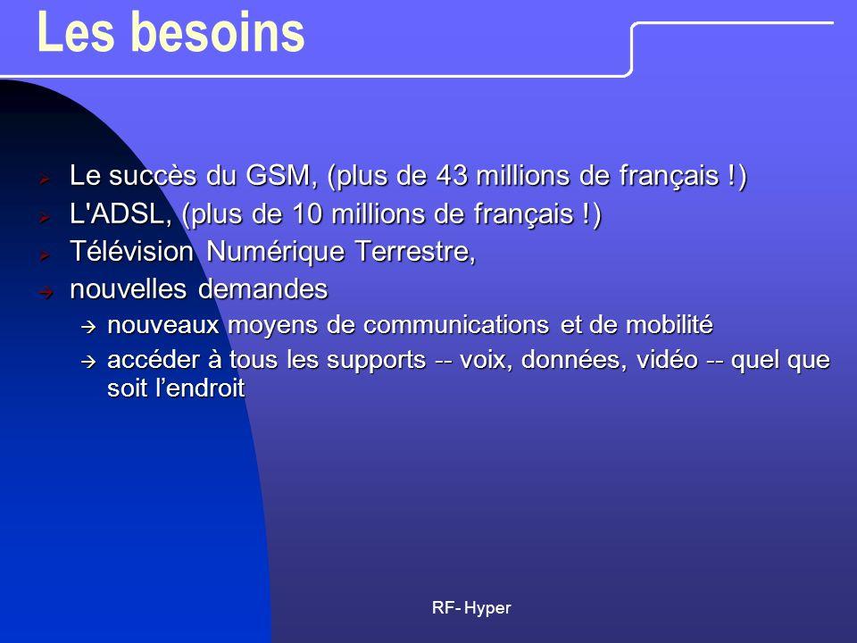 Les besoins Le succès du GSM, (plus de 43 millions de français !)