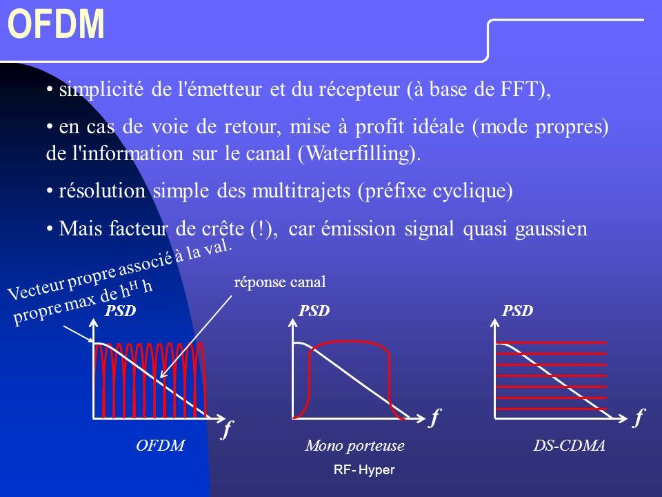 OFDM simplicité de l émetteur et du récepteur (à base de FFT),