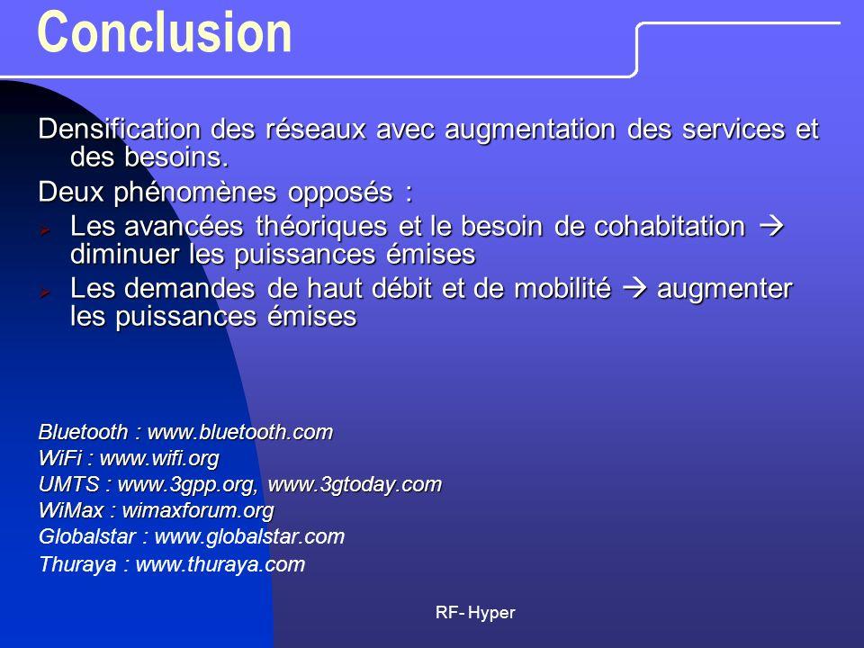 Conclusion Densification des réseaux avec augmentation des services et des besoins. Deux phénomènes opposés :