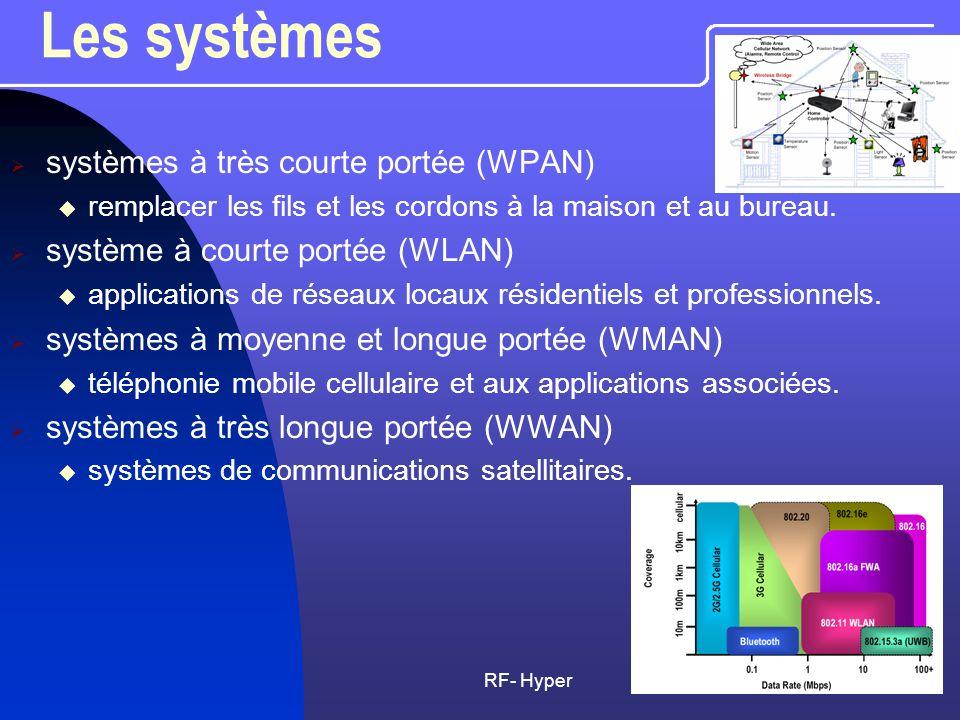 Les systèmes systèmes à très courte portée (WPAN)