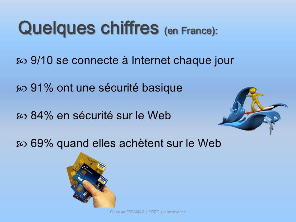 Quelques chiffres (en France):