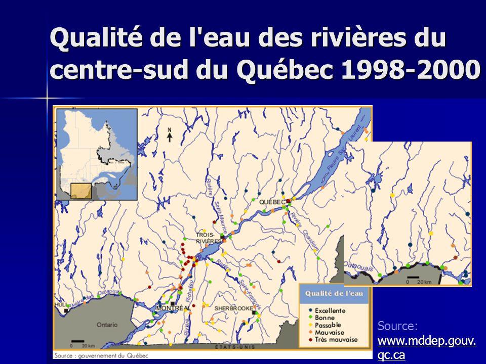 Qualité de l eau des rivières du centre-sud du Québec 1998-2000
