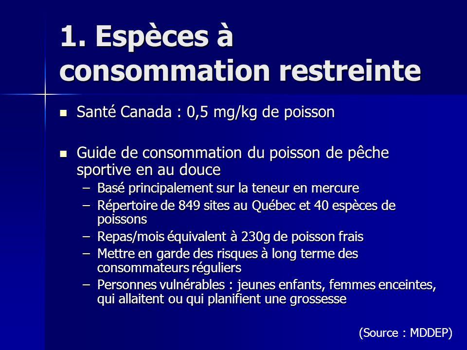 1. Espèces à consommation restreinte