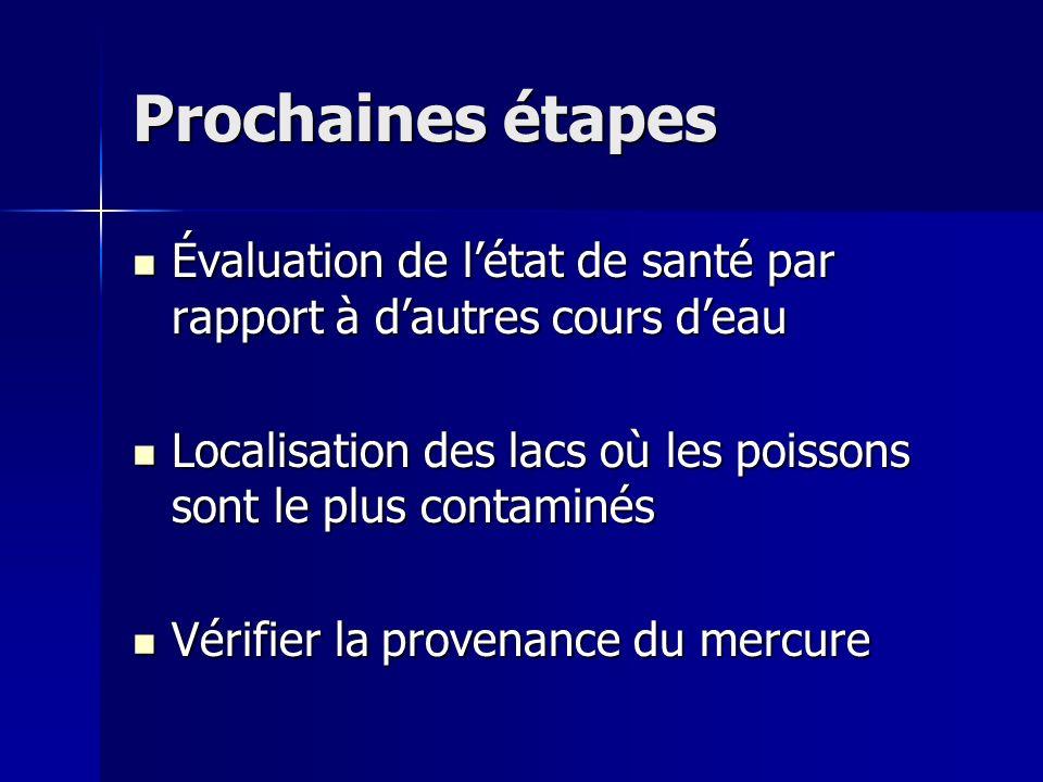 Prochaines étapes Évaluation de l'état de santé par rapport à d'autres cours d'eau. Localisation des lacs où les poissons sont le plus contaminés.