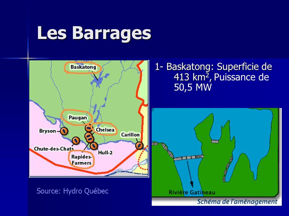 Les Barrages 1- Baskatong: Superficie de 413 km2, Puissance de 50,5 MW