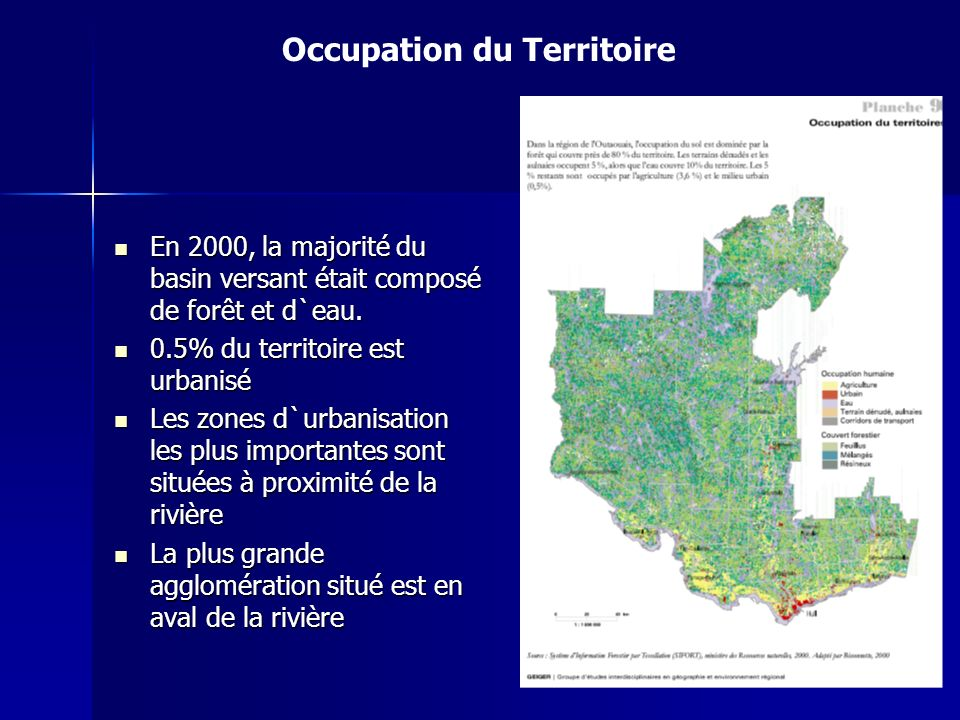 Occupation du Territoire