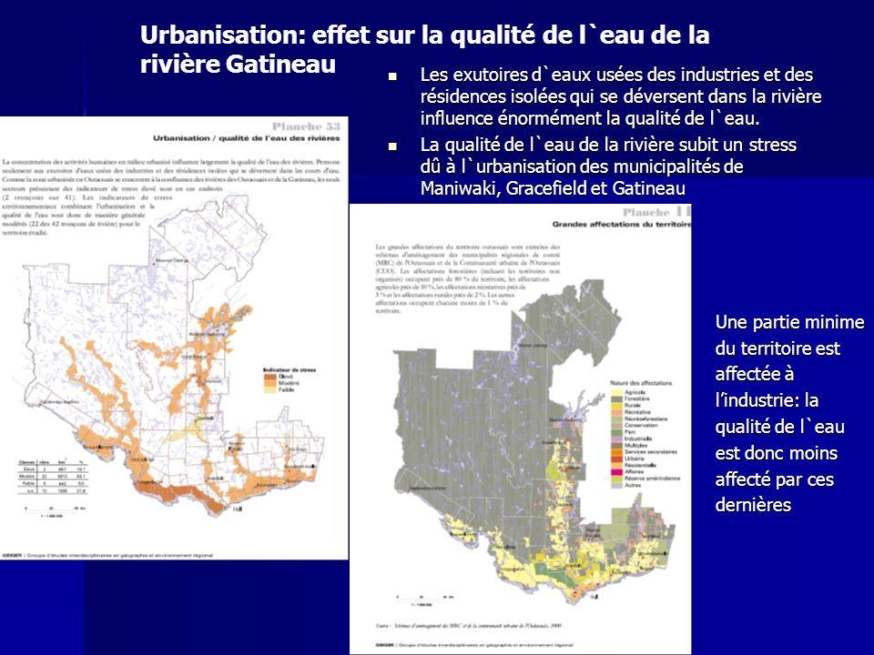Urbanisation: effet sur la qualité de l`eau de la rivière Gatineau