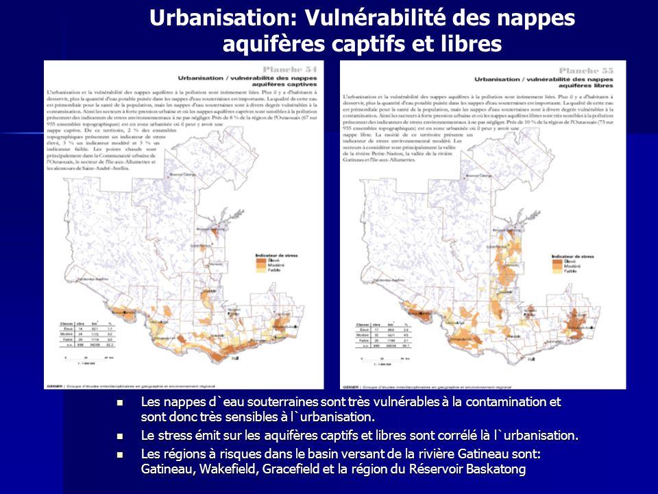 Urbanisation: Vulnérabilité des nappes aquifères captifs et libres