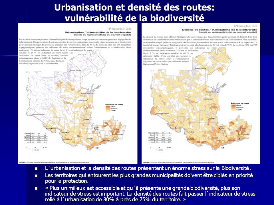 Urbanisation et densité des routes: vulnérabilité de la biodiversité