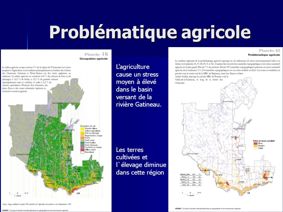 Problématique agricole