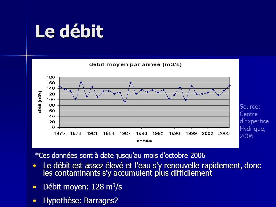 Le débit Source: Centre d'Expertise Hydrique, 2006. *Ces données sont à date jusqu'au mois d'octobre 2006.