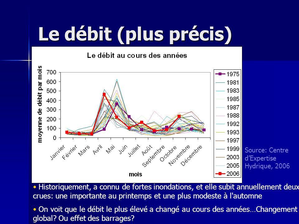 Le débit (plus précis) Source: Centre d'Expertise Hydrique, 2006.