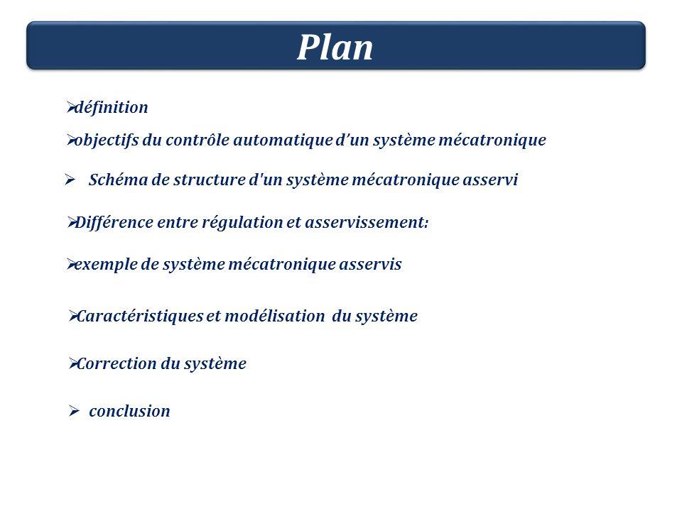 Plan définition. objectifs du contrôle automatique d'un système mécatronique. Schéma de structure d un système mécatronique asservi.