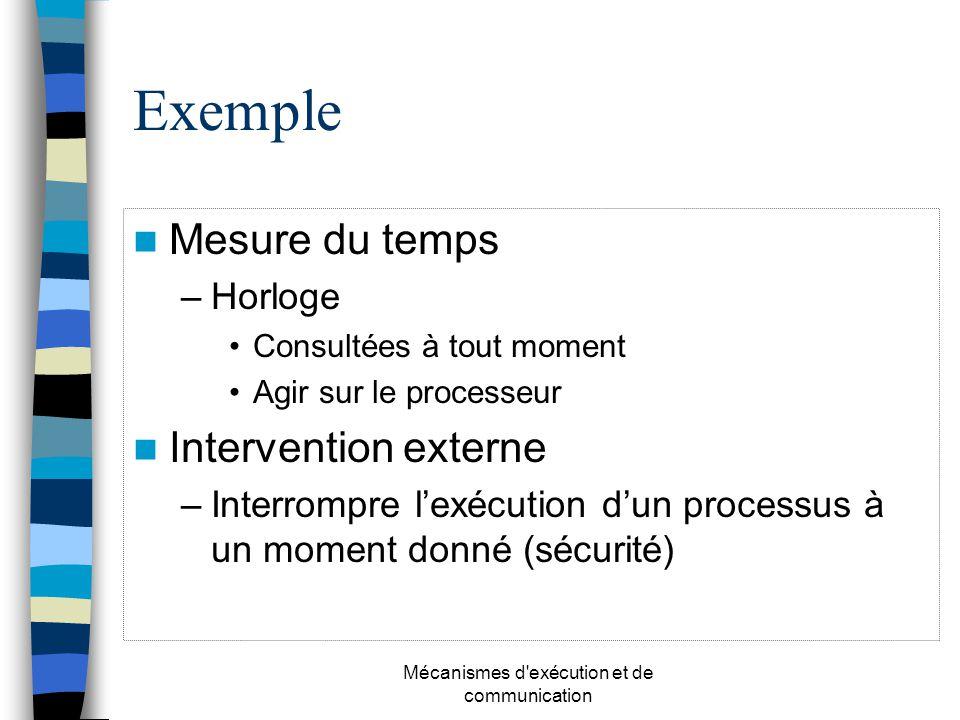 Mécanismes d exécution et de communication