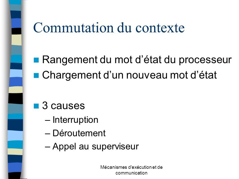 Commutation du contexte