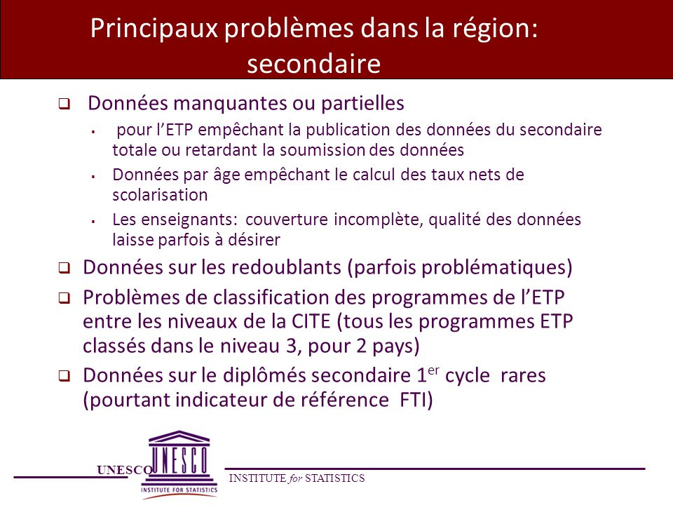 Principaux problèmes dans la région: secondaire