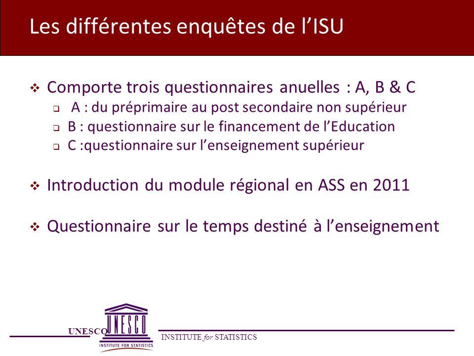 Les différentes enquêtes de l'ISU