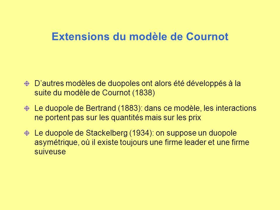 Extensions du modèle de Cournot