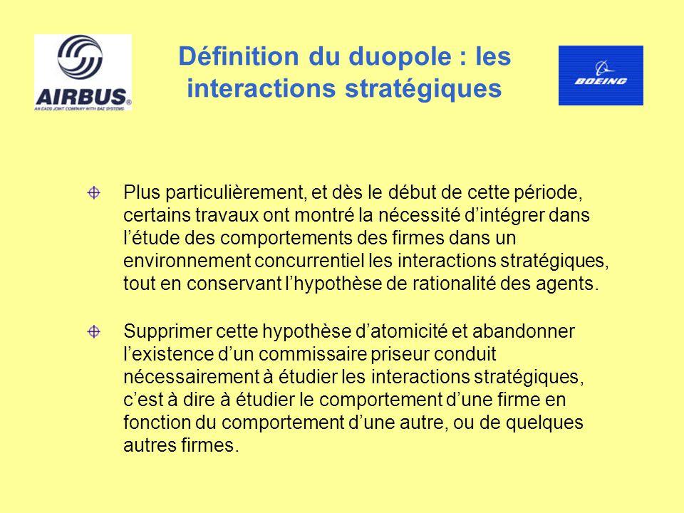 Définition du duopole : les interactions stratégiques